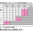 【RCC早春神楽共演…