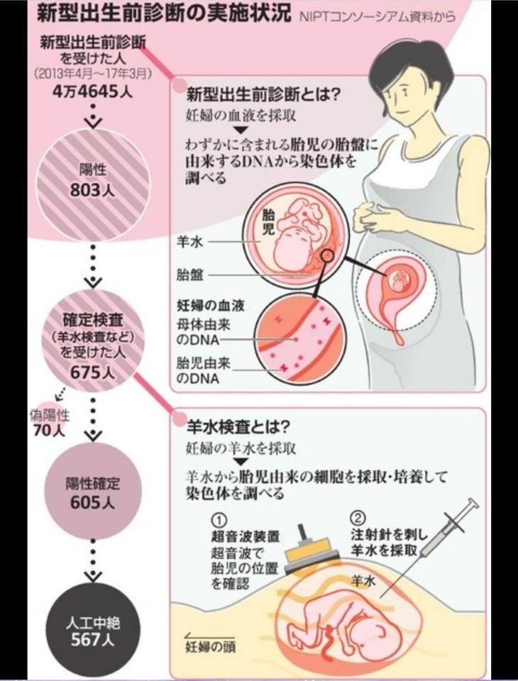 「中絶することに対する慰謝料は請求できる?」弁 …