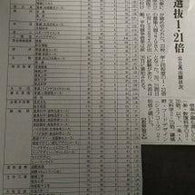 奈良公立高校入試特色…