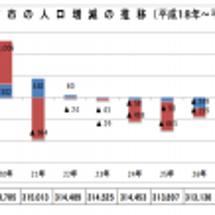 【四日市市:平成29…