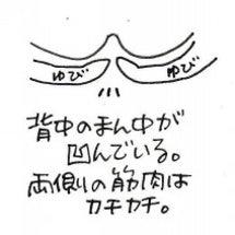 腰の実力テスト③--…