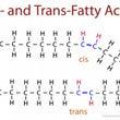 トランス脂肪酸と不飽…