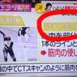 スピードスケート小平…