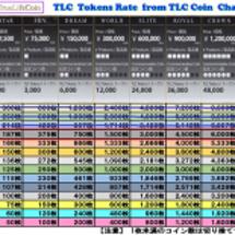 暗号通貨「TLC」ご…