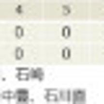 秋山が好投3回1安打…