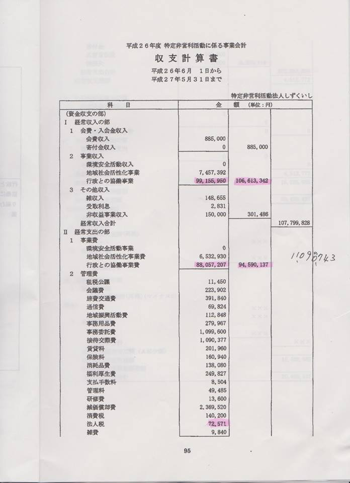 公課 租税