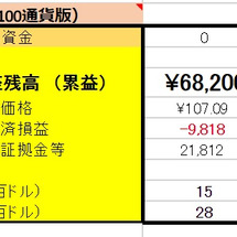 2/20  【USD…