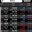 株式市場雑感(201…