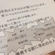 尾崎豊やブルーハーツ…