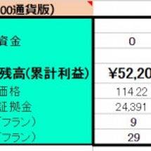 2/22 【CHFX…
