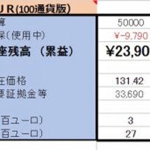2/22【EURX円…