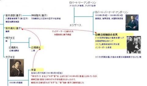 探求】晋太郎・李・梨本宮、松平...