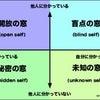 「ジョハリの窓」ワーク手順(自由記入式)の画像