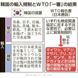 WTO訴訟、日本は韓…