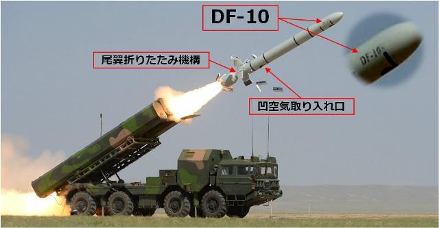 中国の巡航ミサイル 4.DF-10 KD-20 LACM | 電気なんか嫌いだのブログ