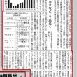 IPO 2018年も…
