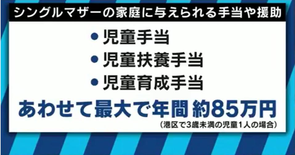 〔特にシングルマザーに厳しい日本社会~「相対的貧困率」OECD世界33ヵ国中最下位「約50%」〕