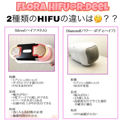 ハイパーナイフ、キャビ、HIFUどれがいいの?の記事に添付されている画像