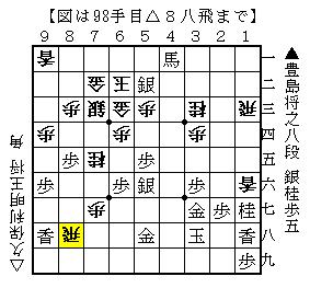 第67期王将戦七番勝負第4局-4