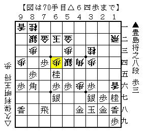 第67期王将戦七番勝負第4局-3