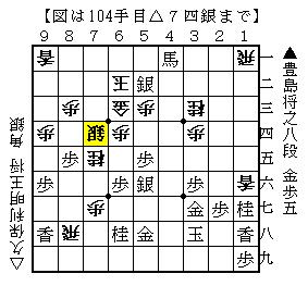 第67期王将戦七番勝負第4局-5