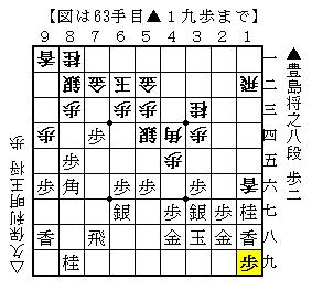 第67期王将戦七番勝負第4局-2