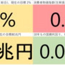 日銀審査員 2018…