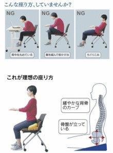 ヘルニア 座り 方 正しい椅子の座り方 - 椎間板ヘルニアは ...