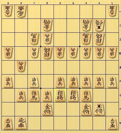 注目の師弟対決「杉本七段-藤井...