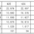 平成29年における風…