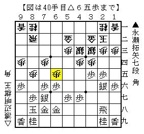 第43期棋王戦五番勝負第2局-1