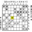 第43期棋王戦五番勝…