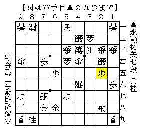 第43期棋王戦五番勝負第2局-5