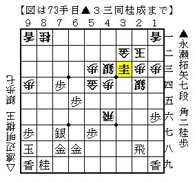第43期棋王戦五番勝負第2局-4