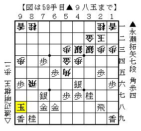 第43期棋王戦五番勝負第2局-2