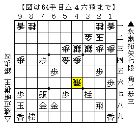 第43期棋王戦五番勝負第2局-3