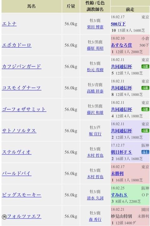 {C6838805-C907-4C0C-B3CB-C9224585CA89}