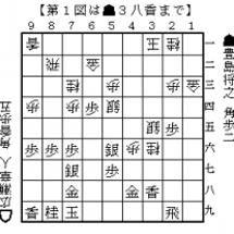 将棋A級順位戦プレイ…