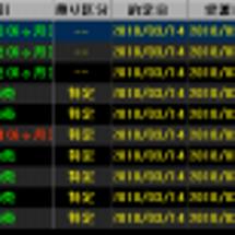 3.14 今日の株