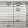 マラソン日本記録