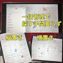 【演奏家のための iPad Proで譜面デジタル化講座② 〜デバイスとアプリ選びの記事に添付されている画像