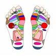 足ツボと足の整体の違…