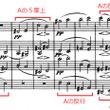 独学で作曲を学ばれる…