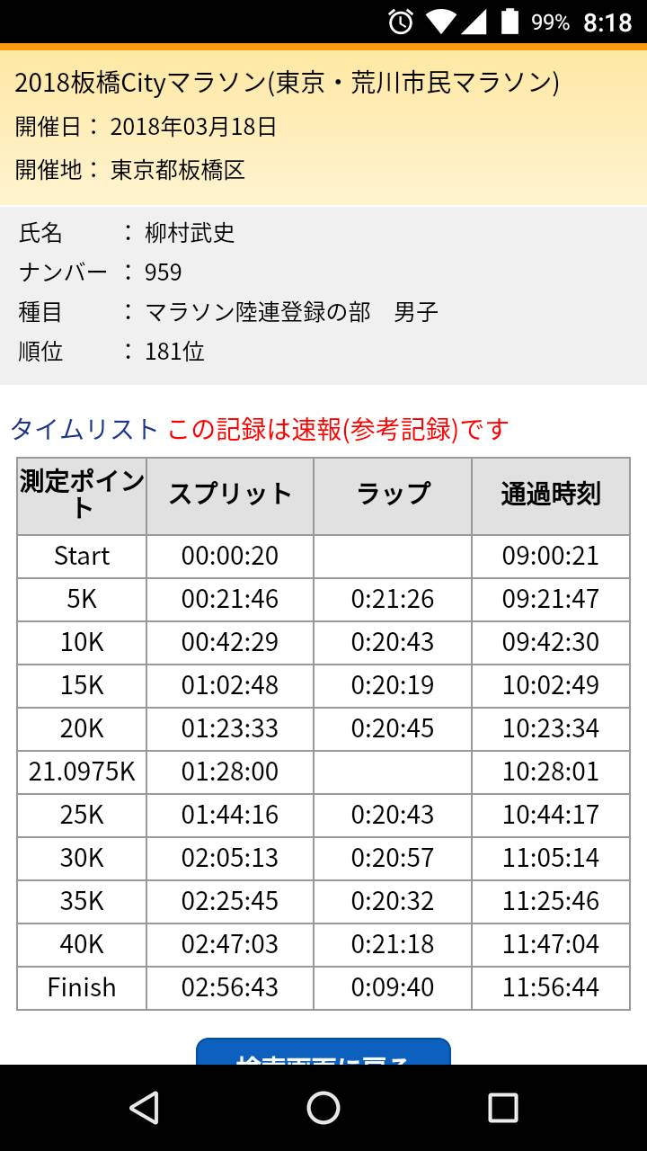 2018-03-18_板橋シティマラソン