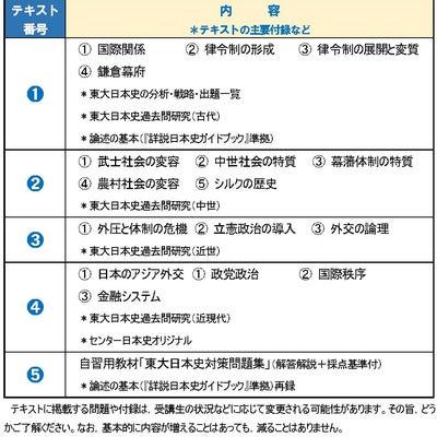【2018年度版】東大日本史 特徴と対策➊の記事に添付されている画像