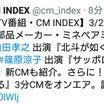 CM INDEX