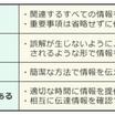 【看護クイズ♪】手術前のコミュニケーションに関する問題!