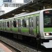 山手線E231系500番台全編成