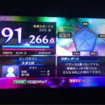 三角関数制覇