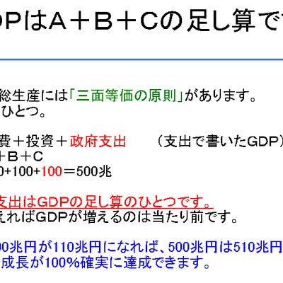 東日本大震災から見る、北海道地震への予算投下の行方の記事に添付されている画像
